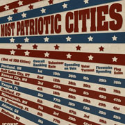 Patriotic Cities